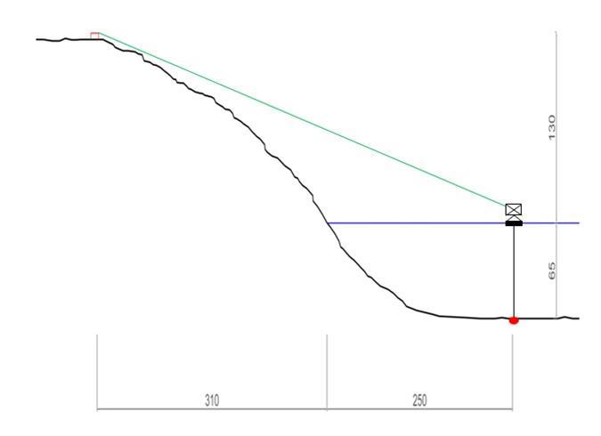 Sezione verticale del promontorio del Nasuto. (Daniele Venturini e Alejandro Torres)